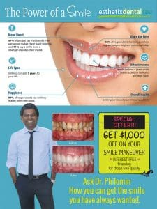The Power of a Smile by Esthetix Dental Spa